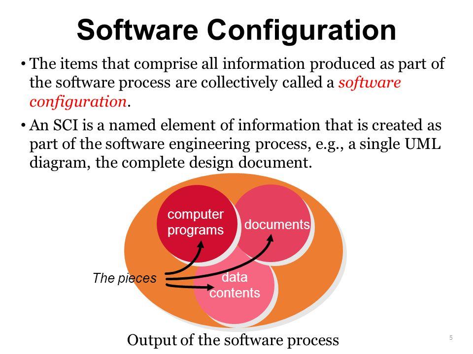 Chapter 29 software configuration management software configuration ccuart Image collections