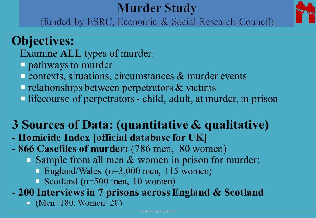 When Men Murder Women 3 types of murder compared Rebecca