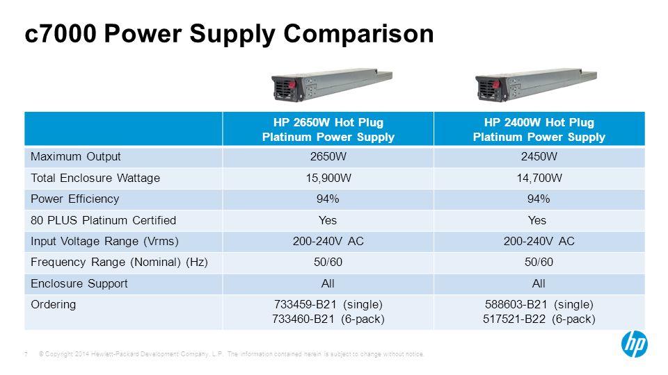 HP BladeSystem c7000 Enclosure Evolution - ppt video online