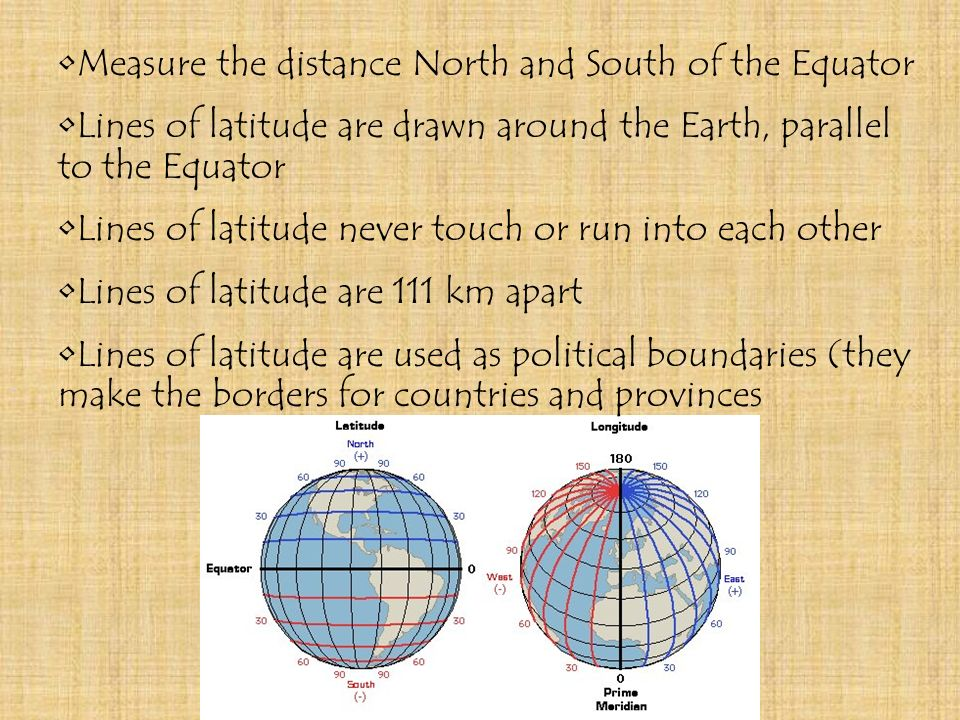 Measure the distance North and South of the Equator