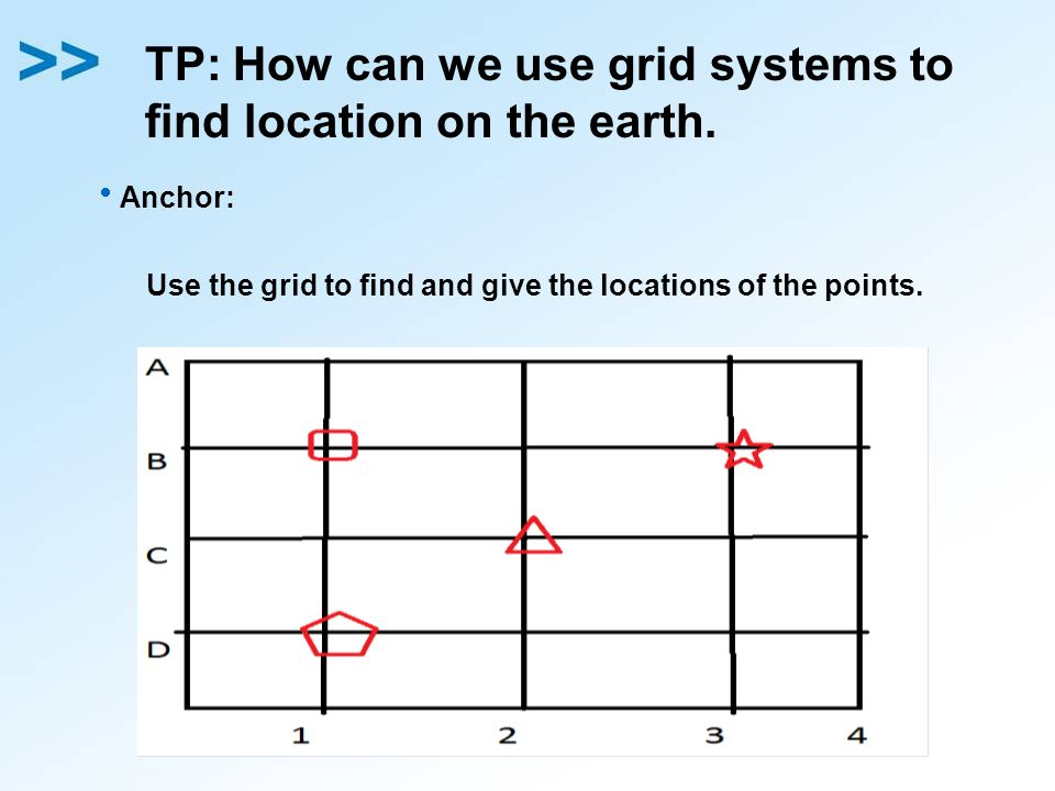 TP: How can we use grid systems to find location on the earth.