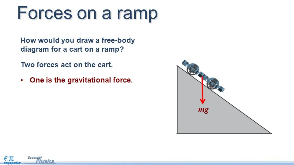 motion on an inclined plane ppt video online download rh slideplayer com