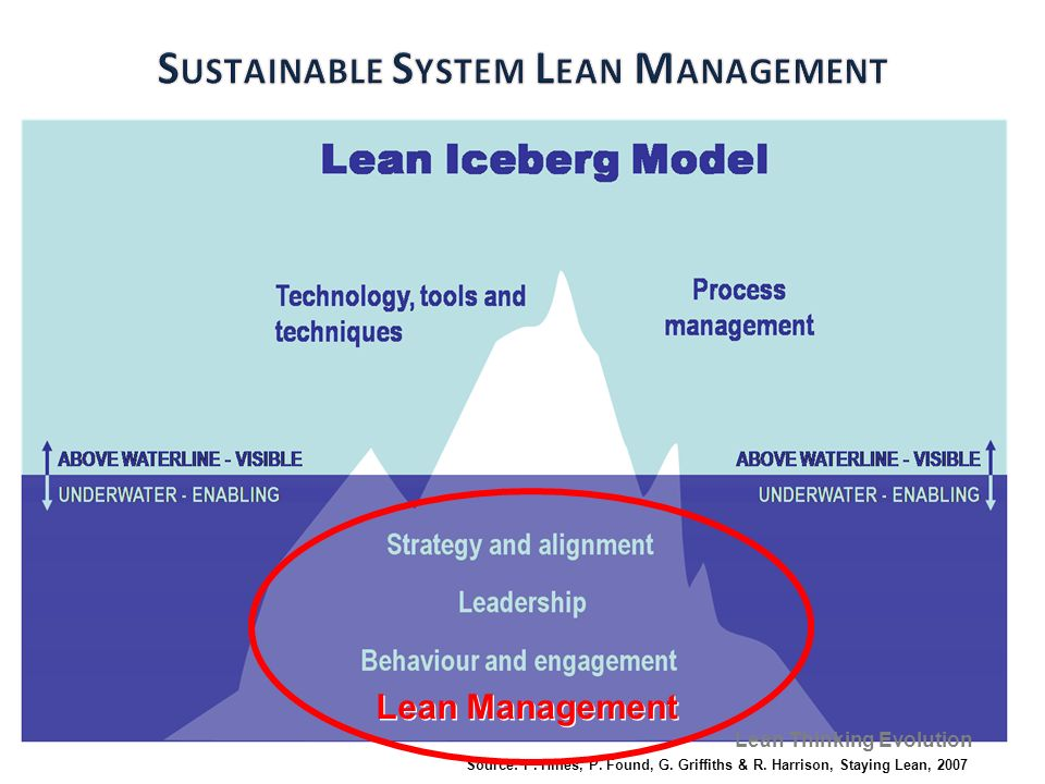 Lean Thinking Evolution Ppt Video Online Download