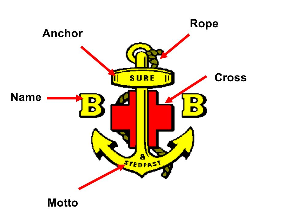 The boys brigade boys brigade knowledge ppt video online download 2 rope anchor cross name motto thecheapjerseys Image collections