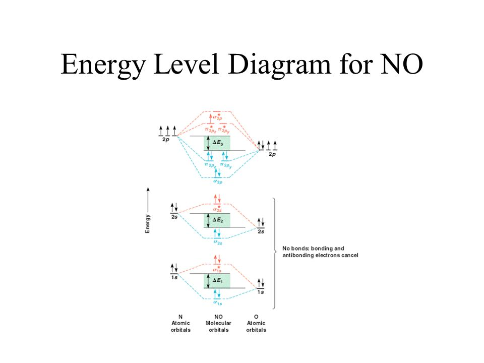 Energy Level Diagram For No Product Wiring Diagrams