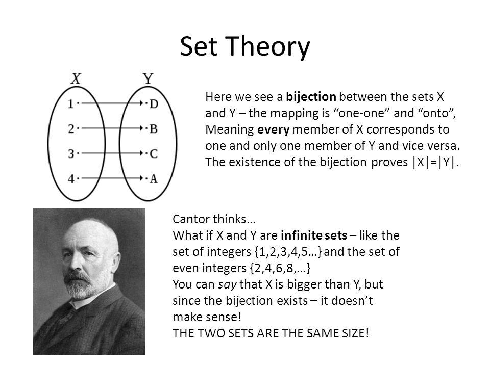 Stupid questions? Are there more integers than even integers ... on set diagrams, set type, set concept, set building techniques, set category, set mathematics, set application, set data structure, set design, set formulas, set theories,