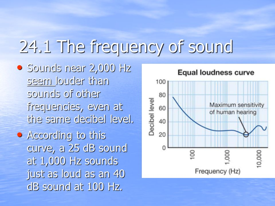 24.1 The frequency of sound Sounds near 2,000 Hz seem louder than sounds of other frequencies, even at the same decibel level.