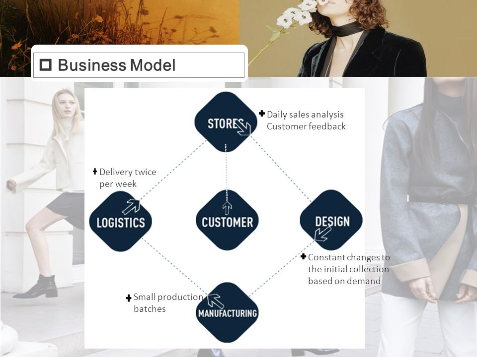 scm case study of rmg of By supplychainopz professionals in supply chain management use various methods to determine how to improve the performance of supply chain operations analysis of case study is certainly one of the most popular methods for people from business management background.