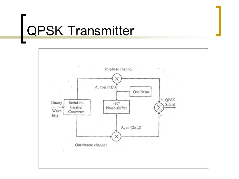 Digital Modulation Technique - ppt video online download