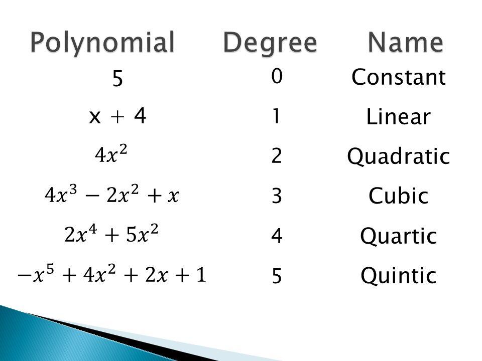 Homework Log Thurs 11/19 Lesson 5 – 1 Learning Objective ...