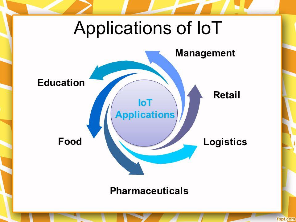 Iot Applications Ppt Ten Disadvantages Of Iot Applications