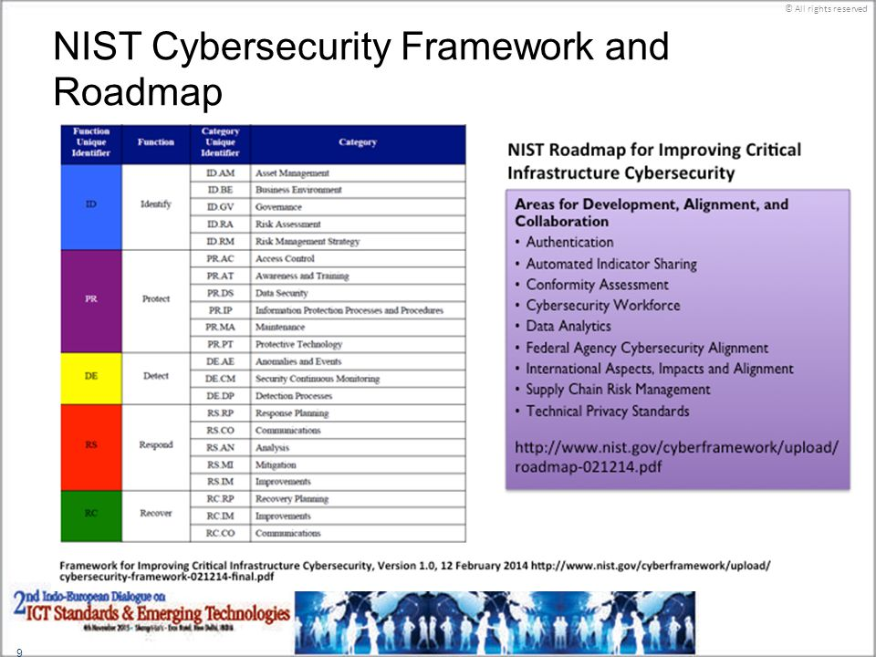 Cybersecurity Presented by Charles Brookson OBE CEng FIET