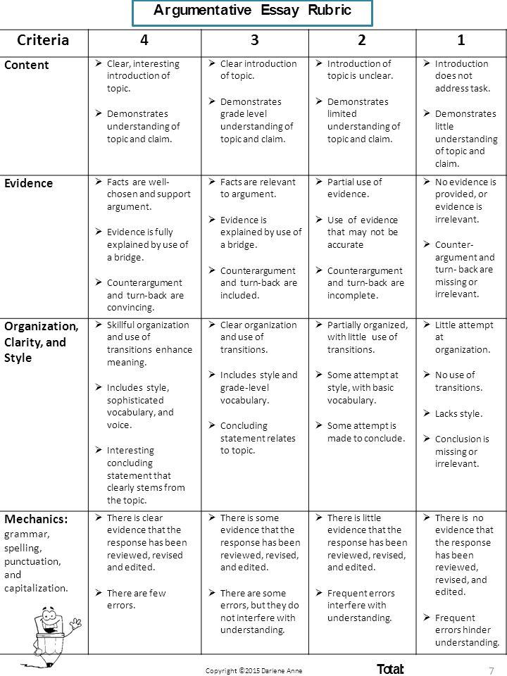 criteria argumentative essay rubric content evidence