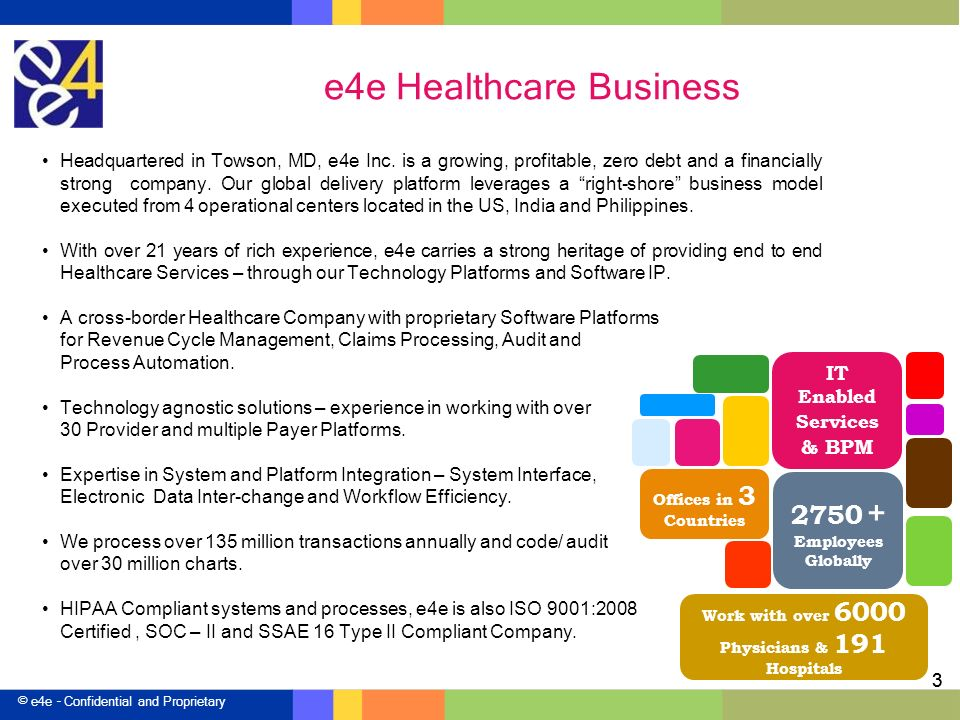 e4e Healthcare Services - ppt video online download
