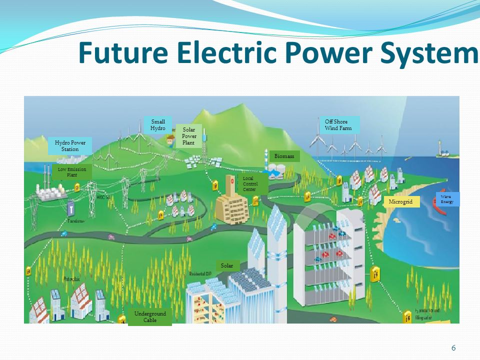 steady state analysis of a microgrid connected to a power system Electric Power Systems Home future electric power system