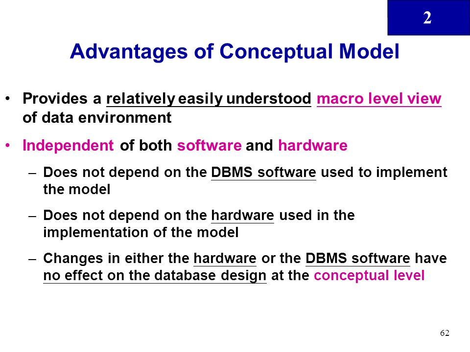 Chapter 2 Data Model Database Systems: Design