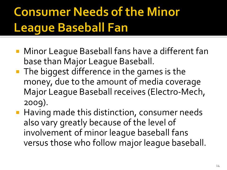 Reno Aces Sport Marketing Plan - ppt download