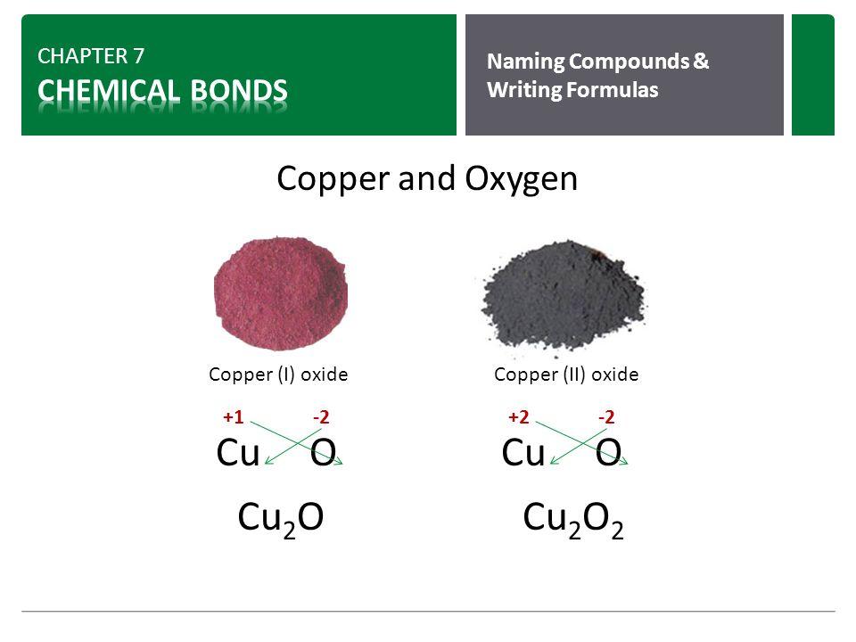 Electron dot diagram copper ii oxide online schematic diagram chemical bonds chapter 7 8 ppt video online download rh slideplayer com copper atom diagram electron ccuart Choice Image