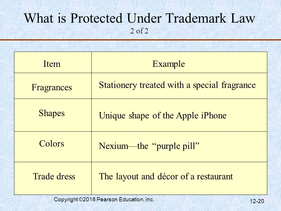 What is Protected Under Trademark Law 2 of 2