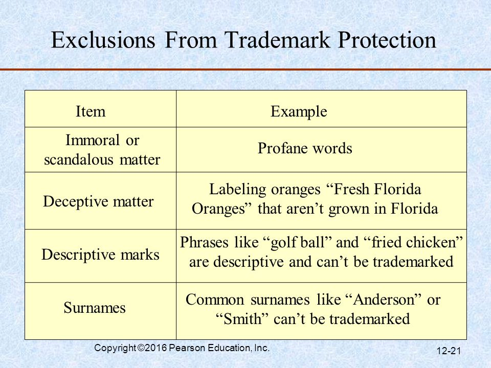 Exclusions From Trademark Protection