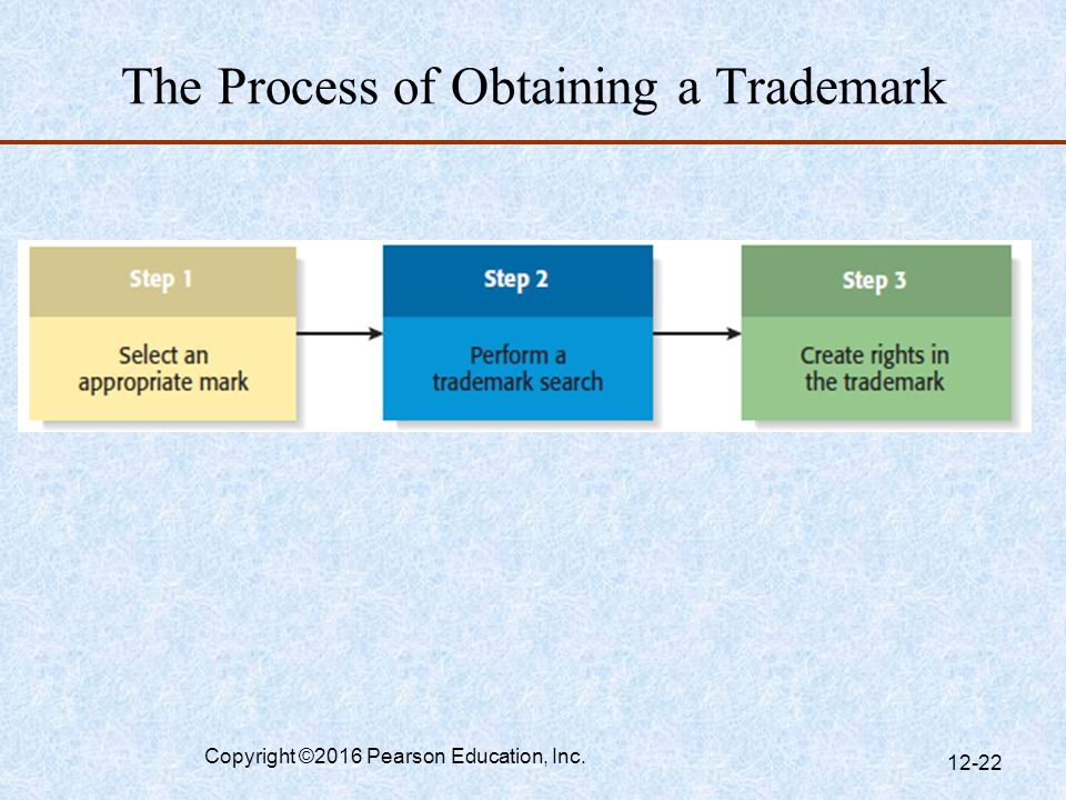 The Process of Obtaining a Trademark