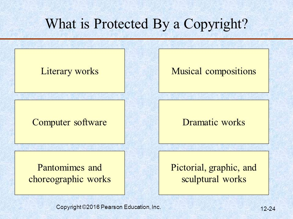 What is Protected By a Copyright