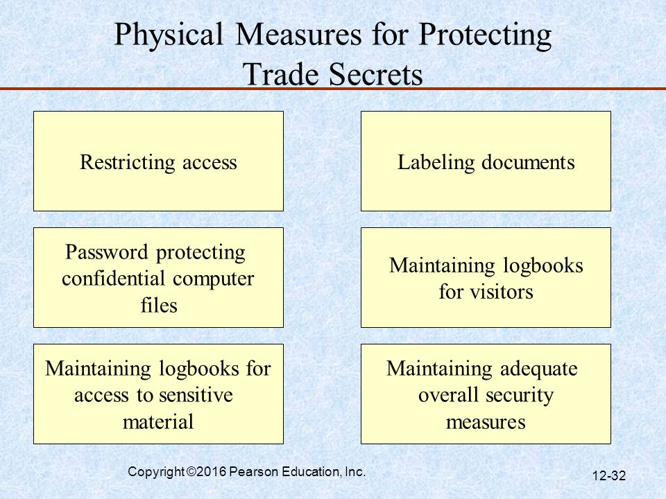 Physical Measures for Protecting Trade Secrets