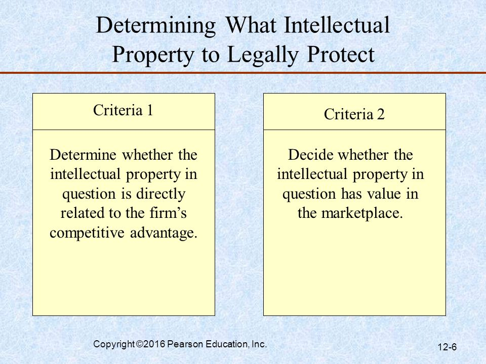 Determining What Intellectual Property to Legally Protect