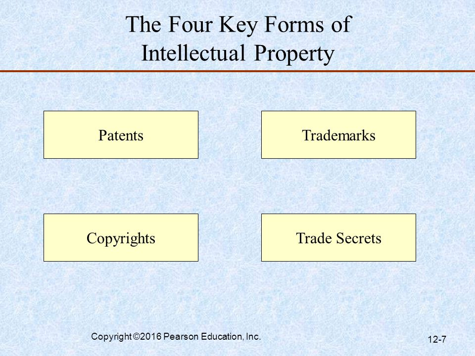 The Four Key Forms of Intellectual Property