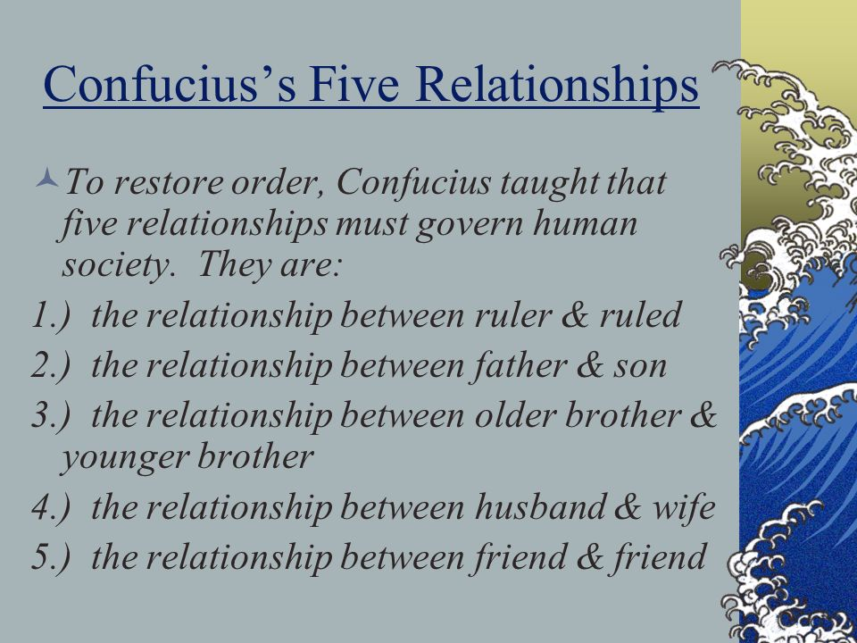 Confucius's Five Relationships