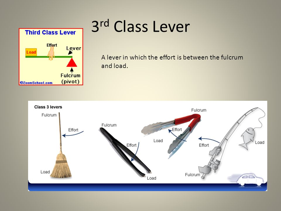 Simple Machines Levers Ppt Video Online Download