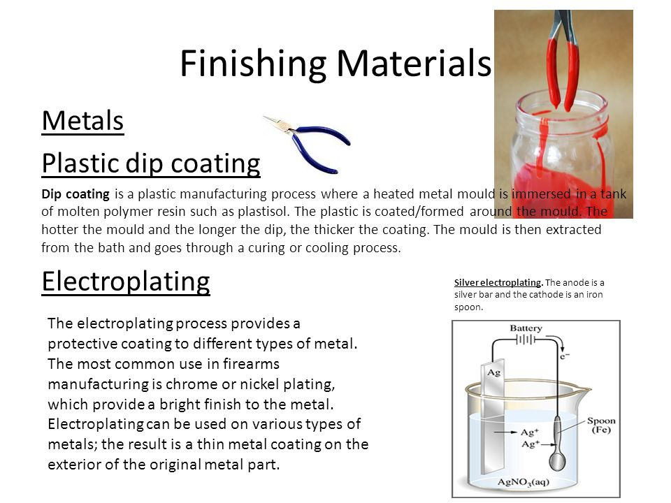 Finishing Materials  - ppt video online download