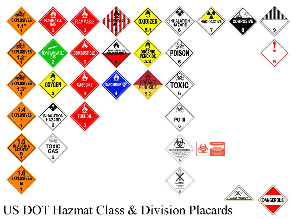 Dot Hazardous Materials Ppt Video Online Download