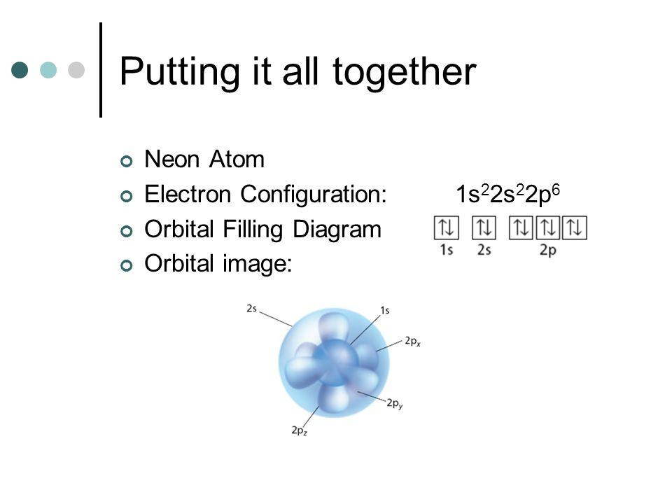 Orbital Filling Diagram For Neon Wiring Diagram Electricity