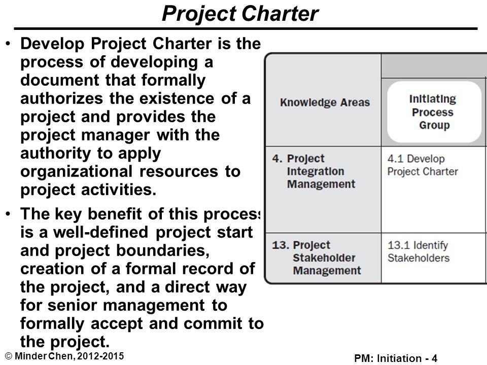 initiation project management minder chen  ph d  csu