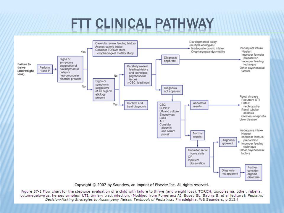 Kathleen D Asas Inpatient Pediatrics 4111 Ppt Video Online Download