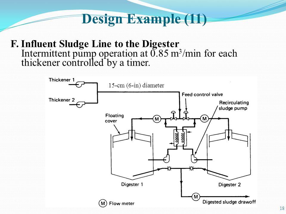 Anaerobic Digester Design - ppt video online download