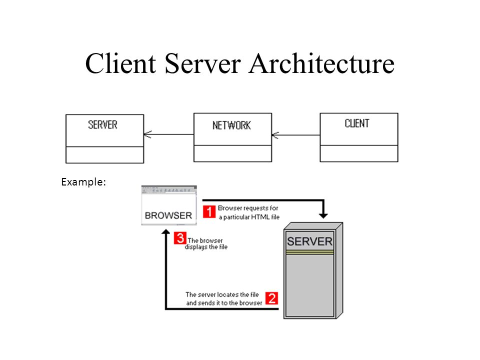 Software Architecture Ppt Video Online Download