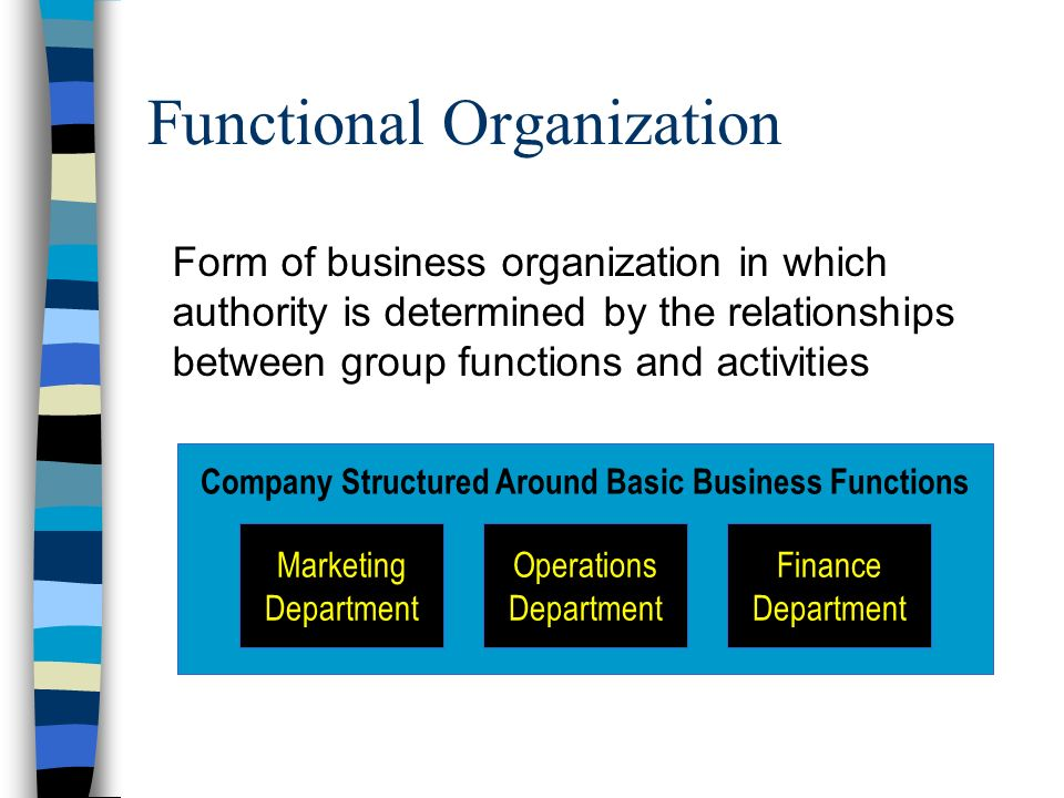 organizational forms of business Many types of organizational charts exist—it just depends on what you want it to accomplish learn three common types of organizational charts and reasons why you might consider each of them then take a look at our bonus tips on best practices for creating any type of org chart.