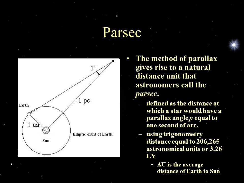 Parsec The Method Of Parallax Gives Rise To A Natural Distance Unit That Astronomers Call
