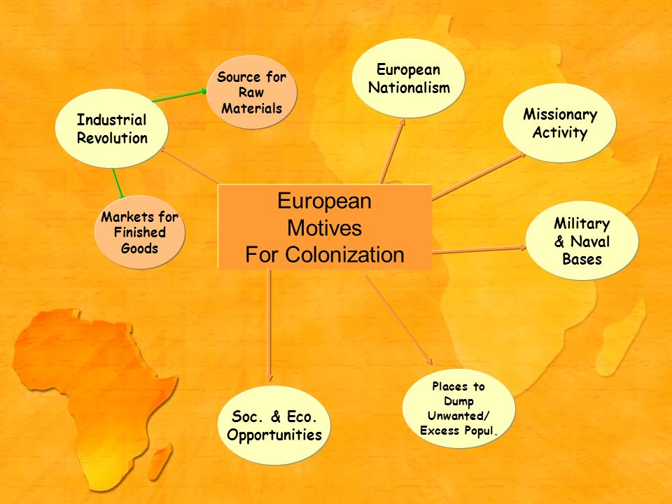 1 discuss the european motives for Open document below is an essay on discuss the european motives for expansion and colonization in the new world from anti essays, your source for.