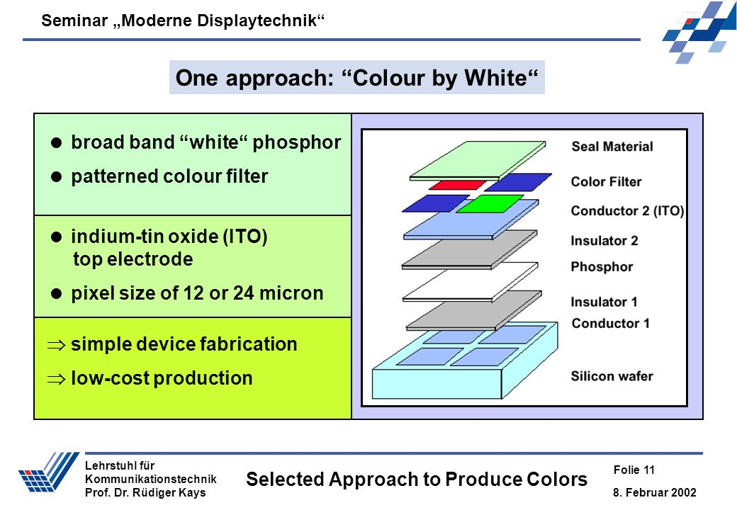 Selected Approach to Produce Colors