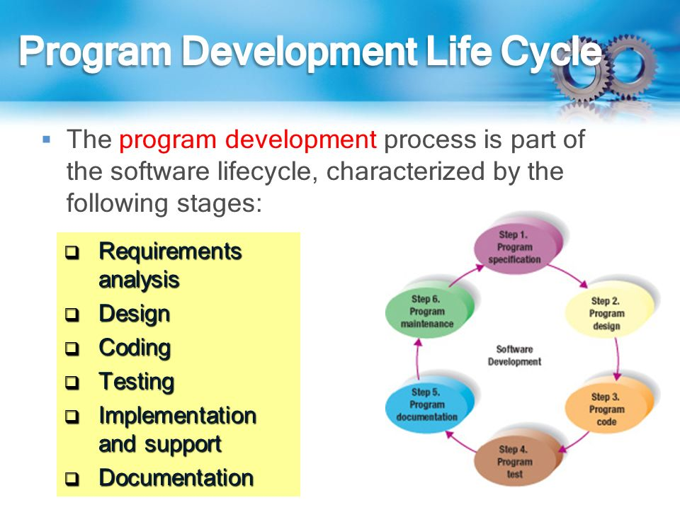 Program Development Cycle Ppt Video Online Download