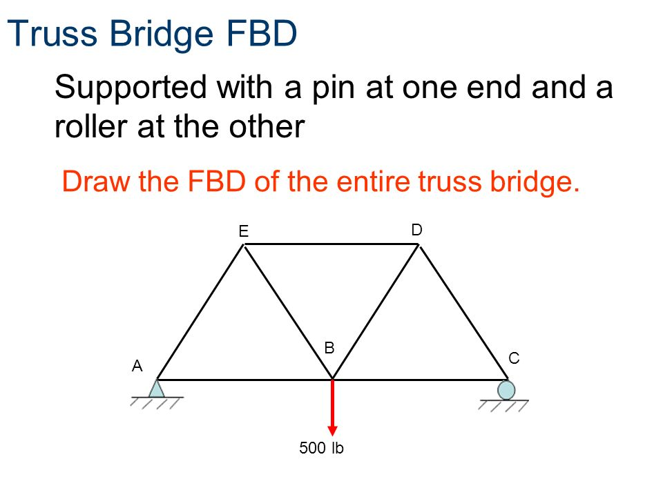 Free Body Diagram Statics Bridge All Kind Of Wiring Diagrams