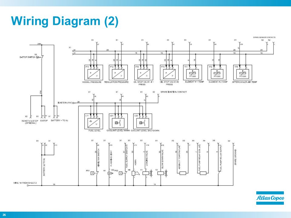 xas 1800 cd7 compressors committed to sustainable productivity ppt atlas copco l atlas copco wiring schematic #6
