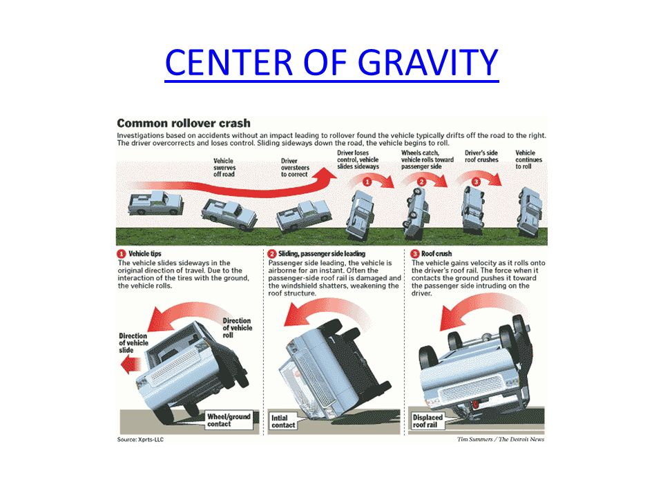 Centripedal Centripedal Force Of Impact Speed Of Car Weight Of Car
