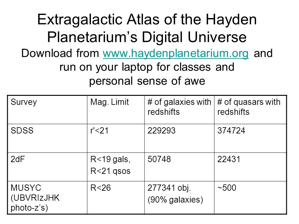 The MUSYC Census of Protogalaxies at z=3 - ppt video online
