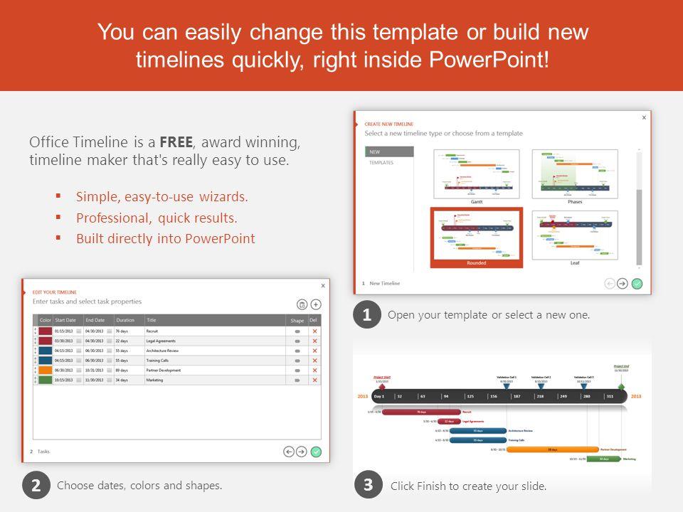 Gantt Chart Project Timeline - ppt video online download
