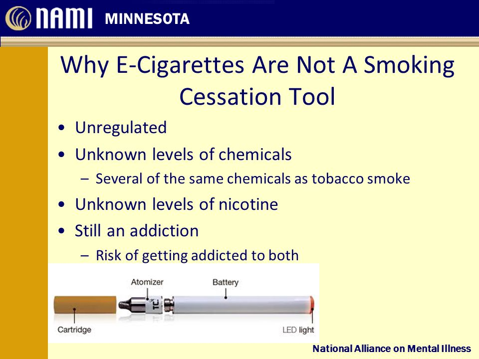 Smoking Cessation for Recovery ppt download