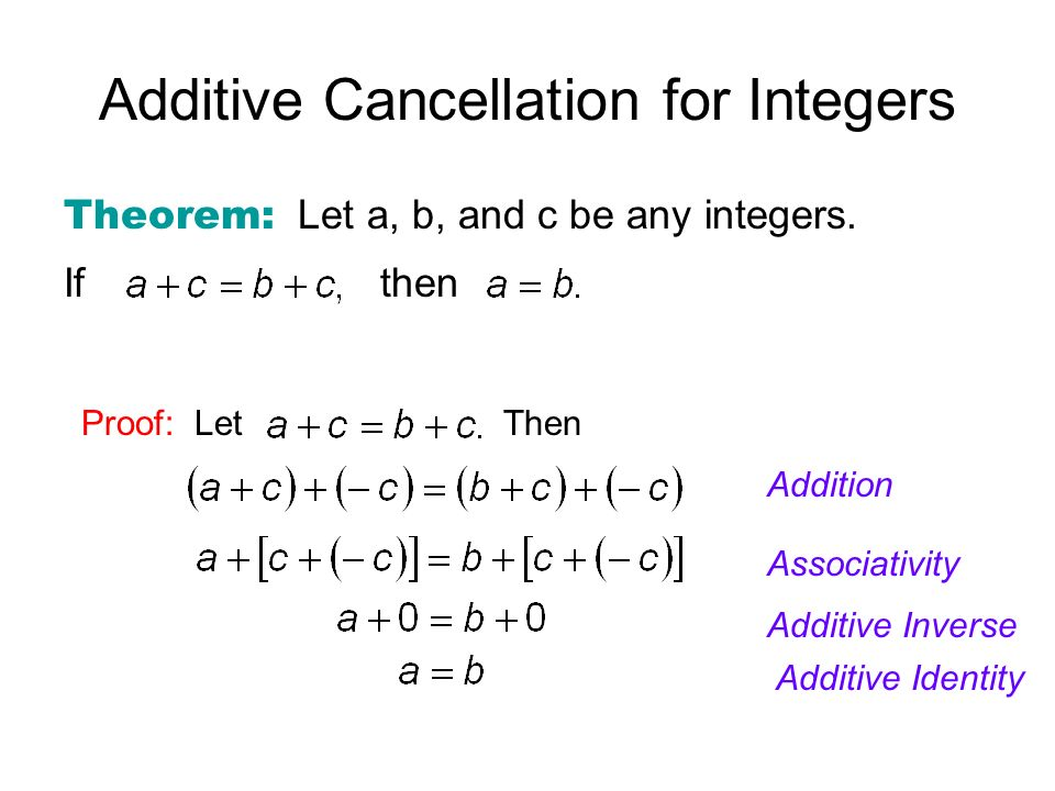 Chapter 8 Integers  - ppt video online download